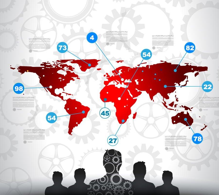 Futé Marketing agence web Montréal blog