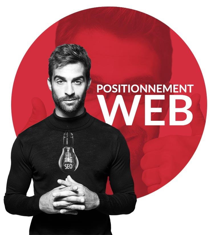 Positionnement web, pour une visibilité à long terme