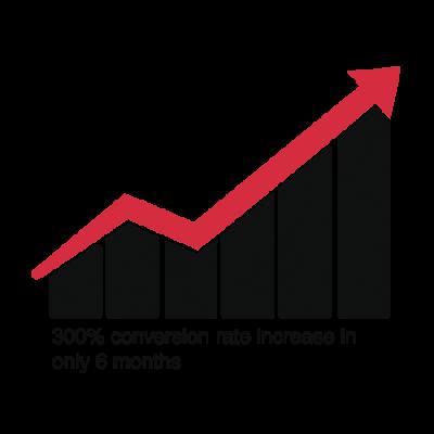 fute-marketing-agence-strategie-marketing-web-laurentides-dmo-credit-en-450x450-02-400x400
